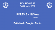 Porto qualified after extra time against Roma in the second leg of Champions League 2019 round of 16