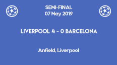 An incredible comeback from Liverpool with 4 goals against Barcelona in the Champions League 2019 semi-finals