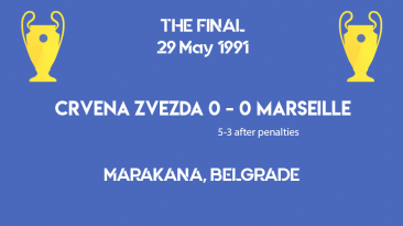 UCL 1991 - Crvena zvezda Marseille final scoreboard