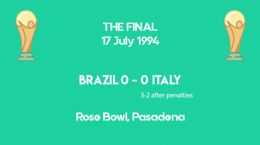 World Cup 1994 - THE FINAL - Brazil vs Italy