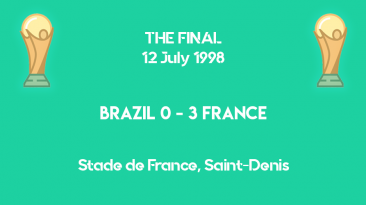 World Cup 1998 final