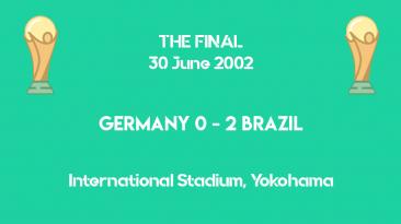 World 2002 - THE FINAL - Germany Brazil