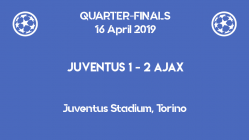 Ajax advanced to the Champions League 2019 semi-finals